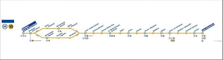 Metro Line 10